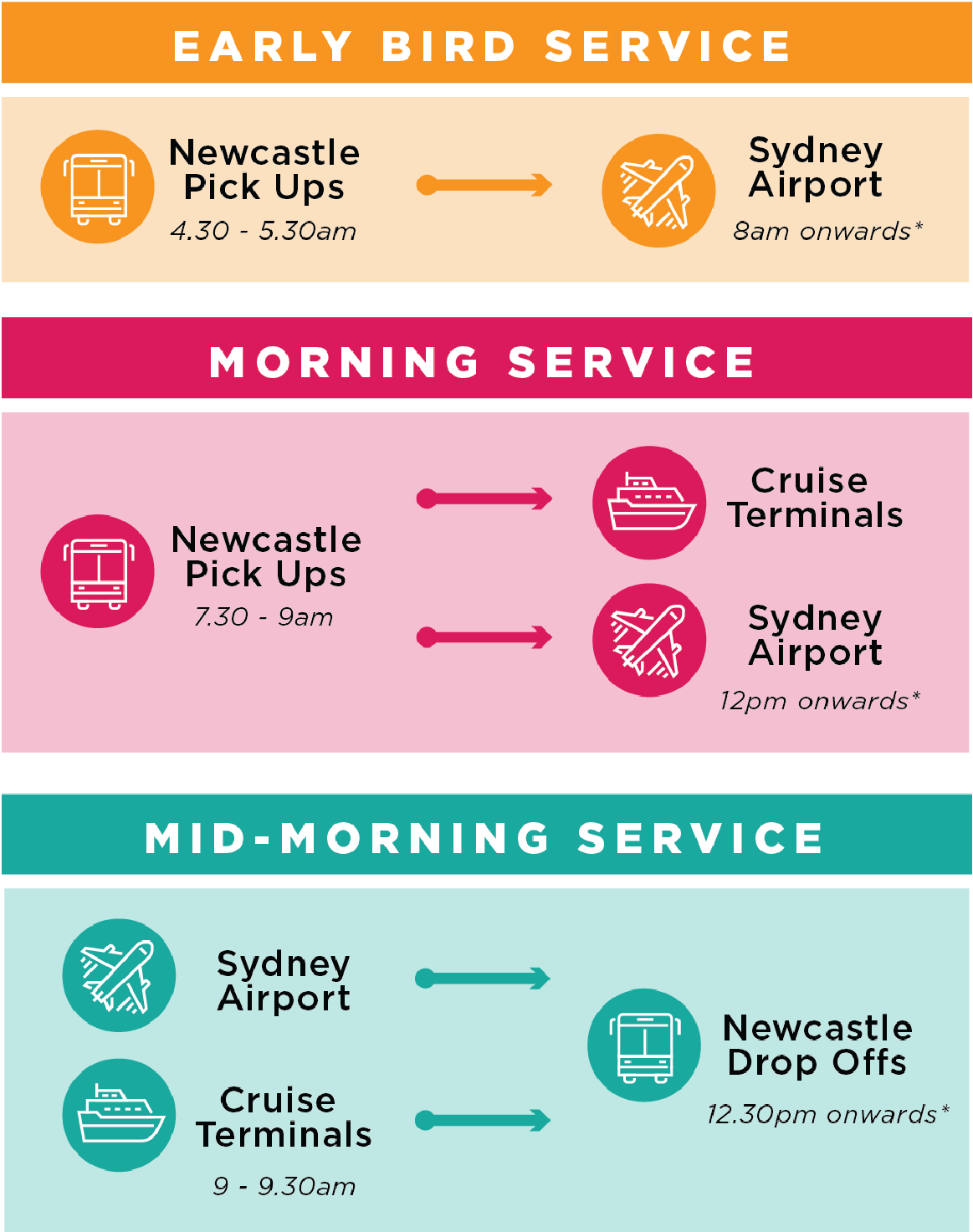 shuttle bus schedule cruise terminal airport newcastle Sydney