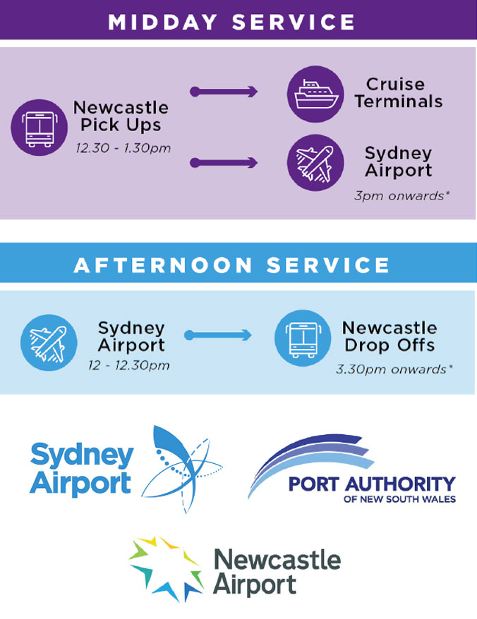 shuttle bus schedule cruise terminal airport newcastle Sydney travel transport mantra mecure hotel accomodation v8 supercar hunter valley wine